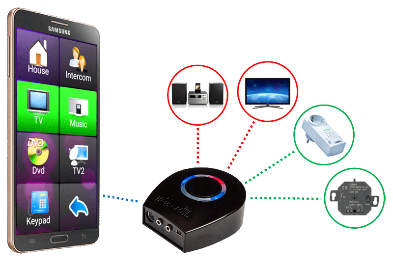 HouseMate Pro Z Mobile Bluetooth Environmental Control